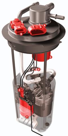 Fuel Modules