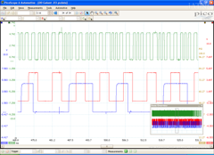PicoScope Automotive Software
