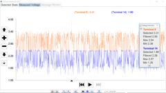 Data Bus Diagnostic Tool